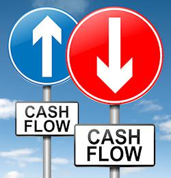 cash flow signs
