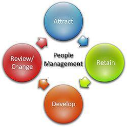 people management diagram