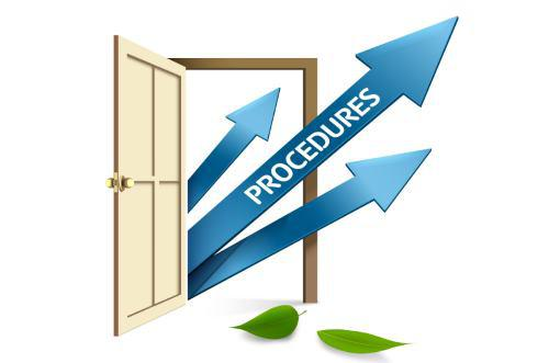 how to create procedures for your business