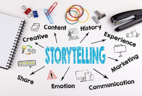The Best Ways to Use Storytelling in Your Small Business